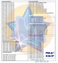 Mavi Cam, 0532 245 00 78, camcı,cam,ayna,Dükkân camı, İstanbul Cam,